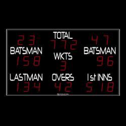afficheur de score cricket