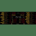 Afficheur de score 452 MF 3123-123 Stramatel
