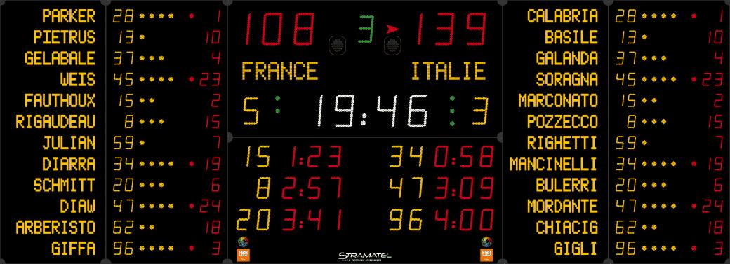 452MF3123_123 electronic scoreboard