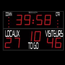 affichage de score