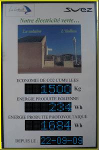 panneau affichage photovoltaique